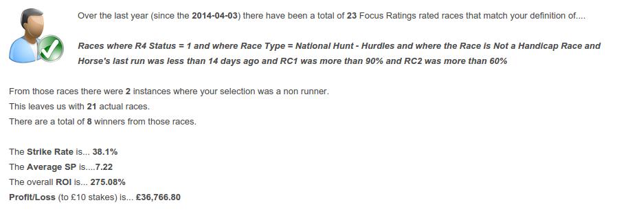 focus_ratings_nh_hurdles_wonders_01