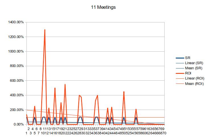 11-meetings
